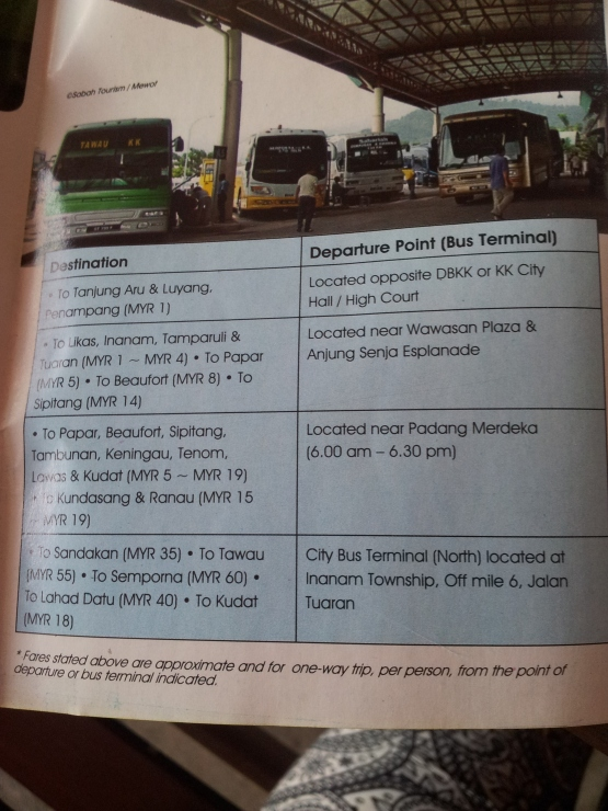 KK Bus Destinations from Bus Terminal